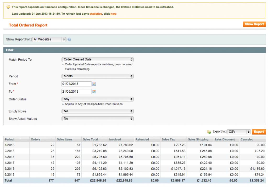 Magento Sales Report Screen